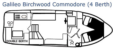 Galileo 4 berth birchwood-commodore cruiser