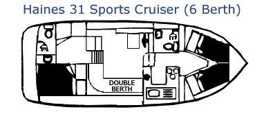 Haines 31 sports cruiser